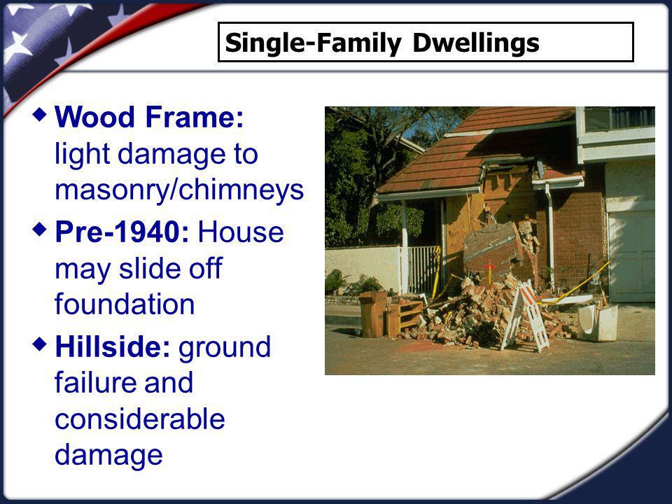 Wood Frame: light damage to masonry/chimneys Pre-1940: House may slide off foundation Hillside: ground failure and considerable damage Single-Family Dwellings