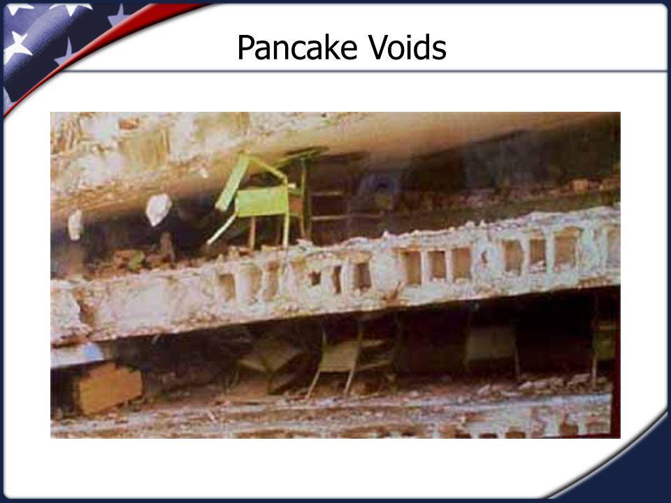 Pancake Voids