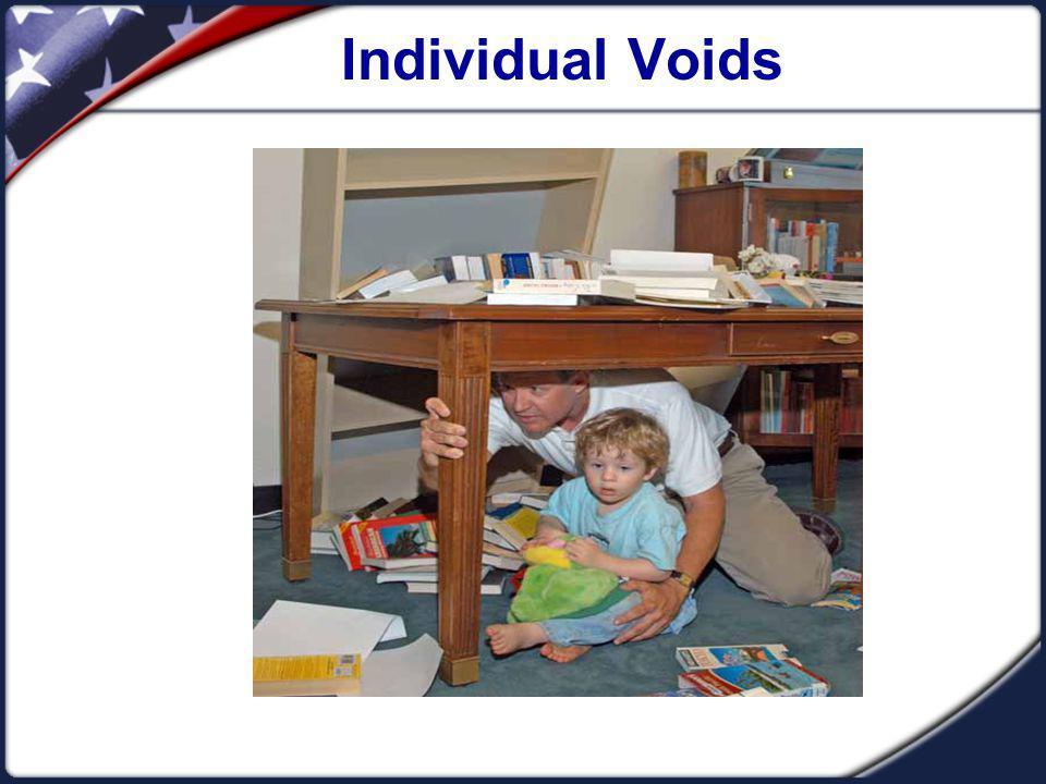 Individual Voids