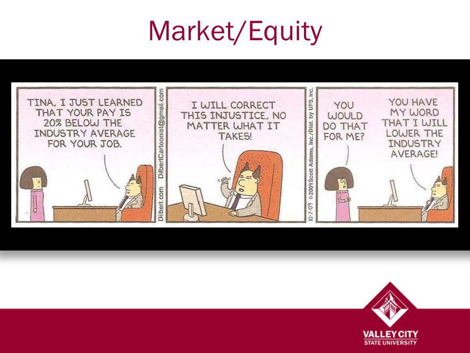 Market/Equity