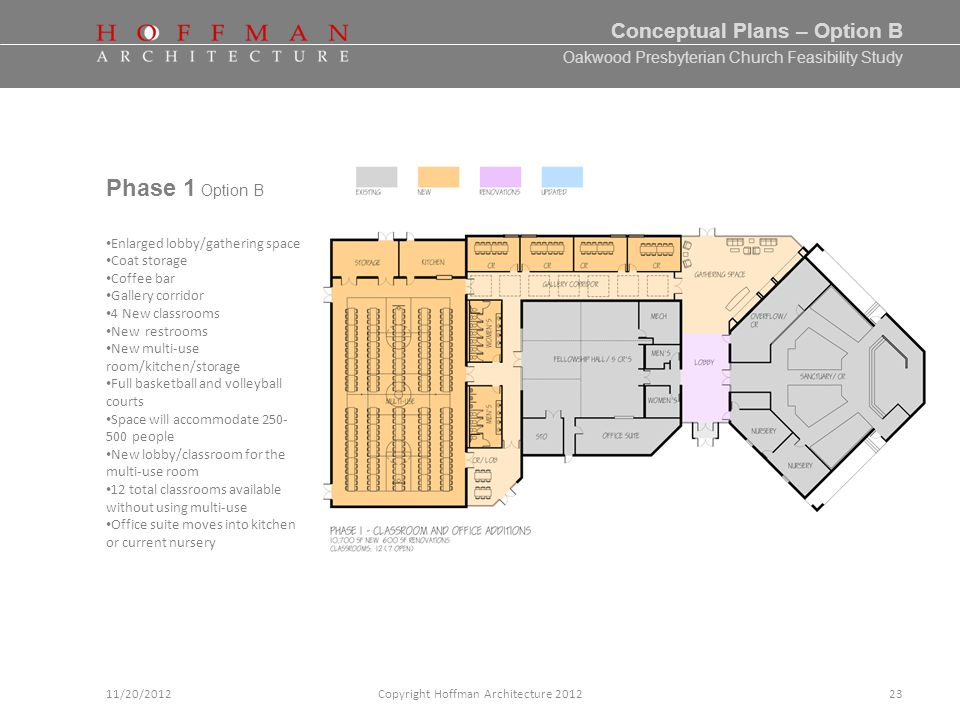 Oakwood Presbyterian Church Feasibility Study Conceptual Plans – Option B Copyright Hoffman Architecture 201211/20/2012 Phase 1 Option B Enlarged lobby/gathering space Coat storage Coffee bar Gallery corridor 4 New classrooms New restrooms New multi-use room/kitchen/storage Full basketball and volleyball courts Space will accommodate 250- 500 people New lobby/classroom for the multi-use room 12 total classrooms available without using multi-use Office suite moves into kitchen or current nursery 23