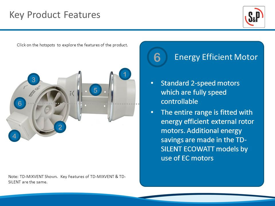 Key Product Features Energy Efficient Motor Click on the hotspots to explore the features of the product.