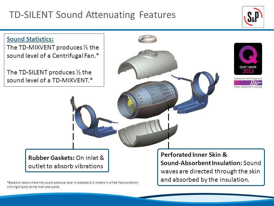 TD-SILENT Sound Attenuating Features Energy Efficient Motor Perforated Inner Skin & Sound-Absorbent Insulation: Sound waves are directed through the skin and absorbed by the insulation.