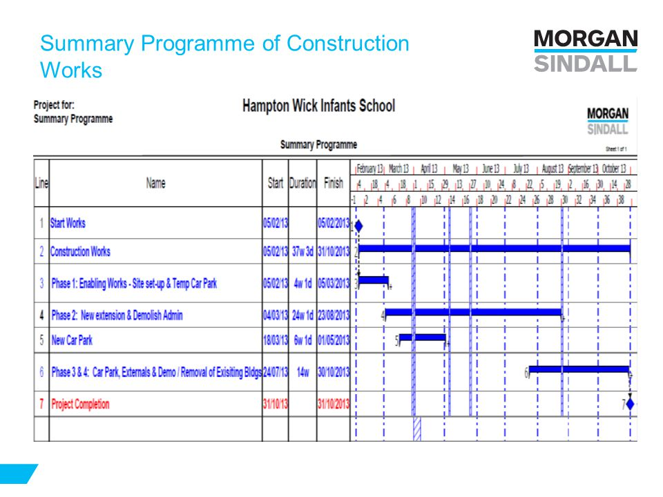 Summary Programme of Construction Works