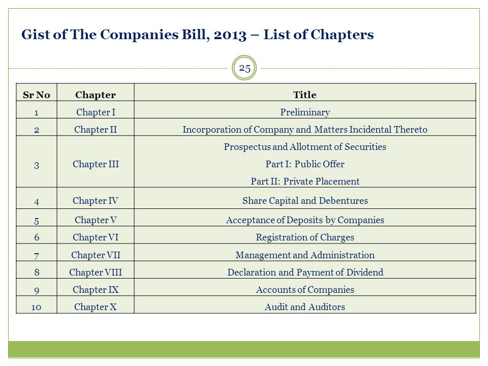 Gist of The Companies Bill, 2013 – List of Chapters Sr NoChapterTitle 1Chapter IPreliminary 2Chapter IIIncorporation of Company and Matters Incidental