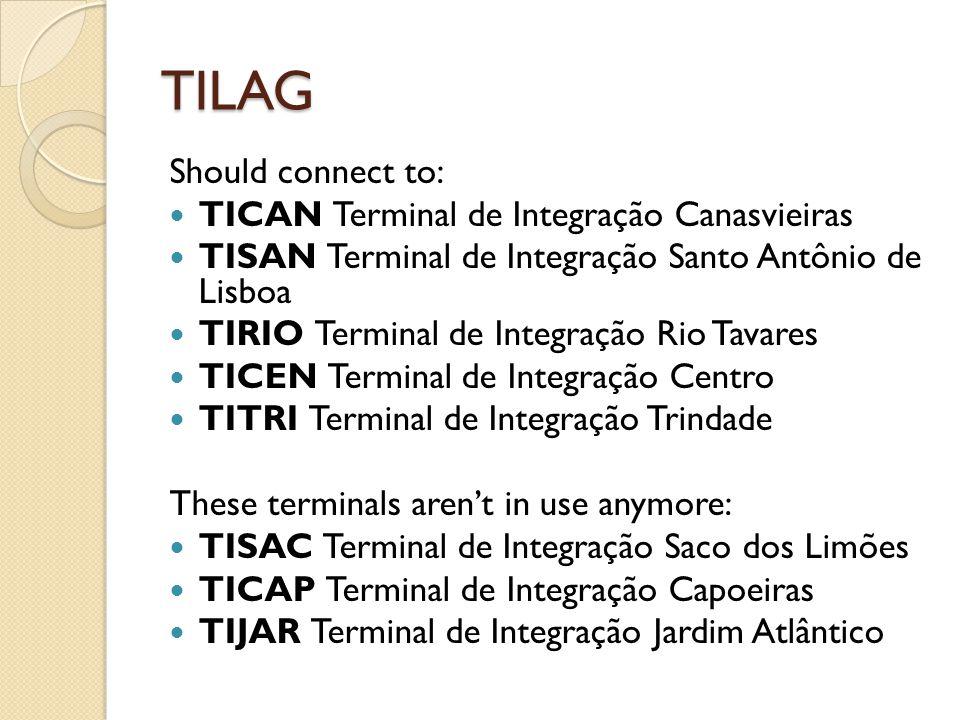 TILAG Should connect to: TICAN Terminal de Integração Canasvieiras TISAN Terminal de Integração Santo Antônio de Lisboa TIRIO Terminal de Integração R