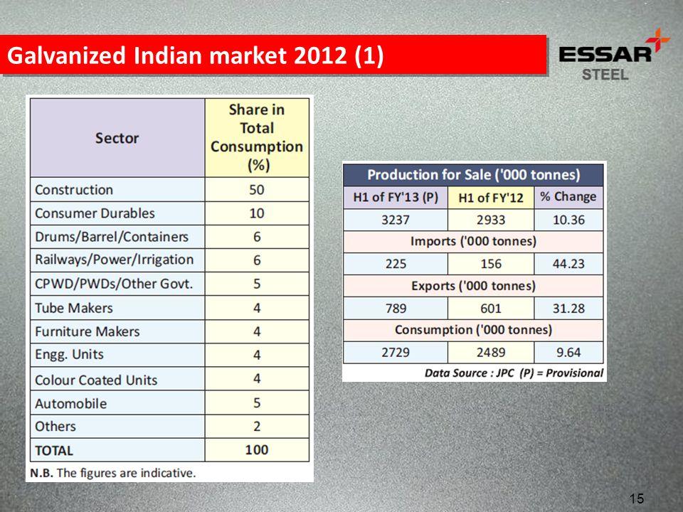 Galvanized Indian market 2012 (1) 15