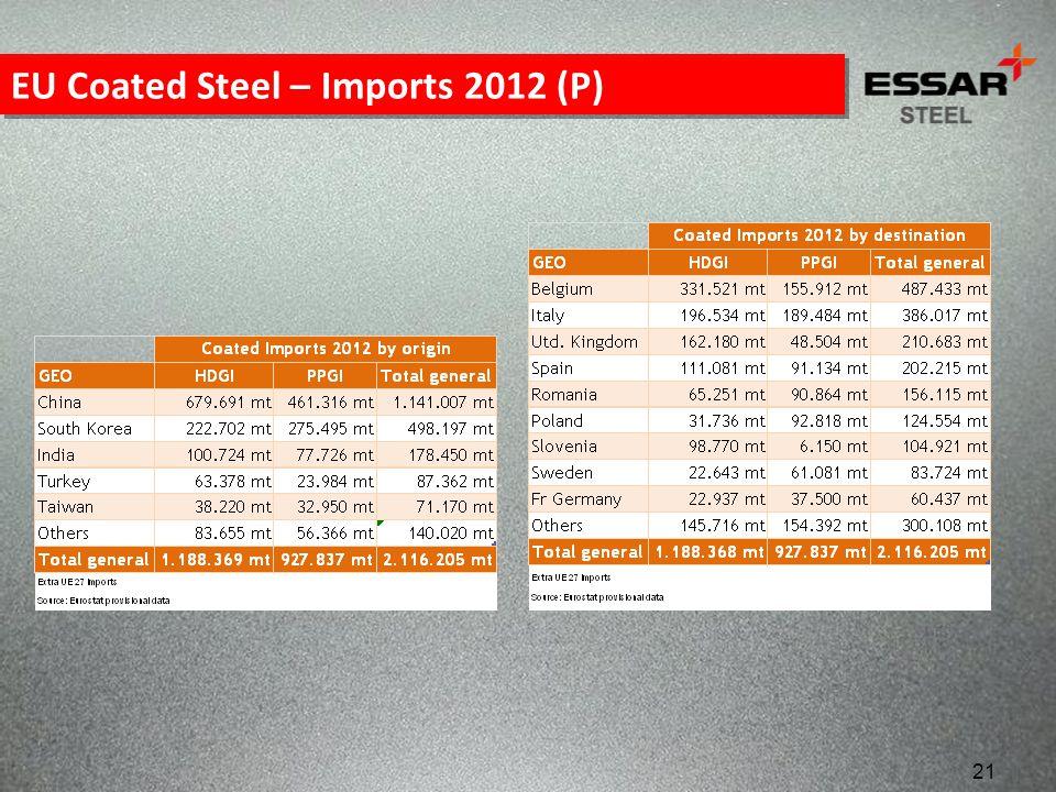21 EU Coated Steel – Imports 2012 (P)