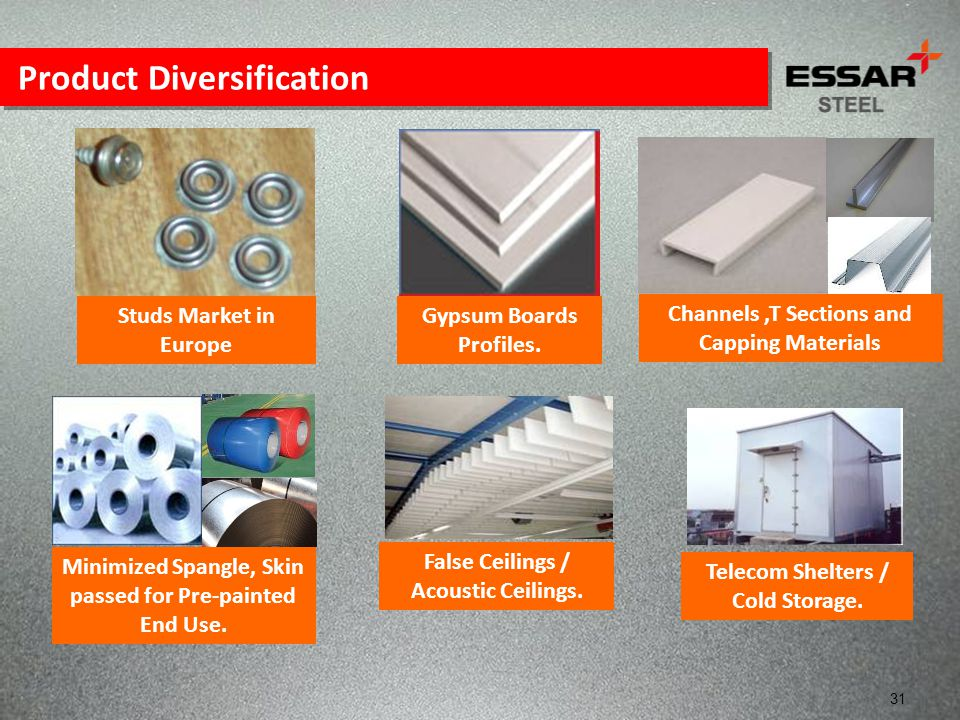 Product Diversification Studs Market in Europe Gypsum Boards Profiles. Channels,T Sections and Capping Materials Minimized Spangle, Skin passed for Pr