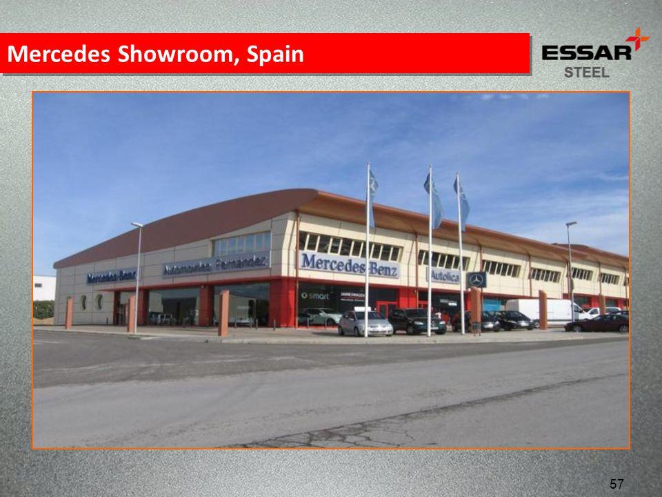 Mercedes Showroom, Spain 57