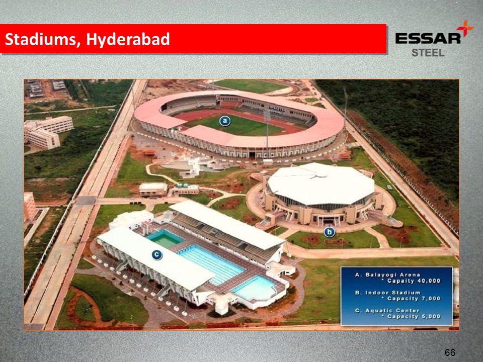 Stadiums, Hyderabad 66