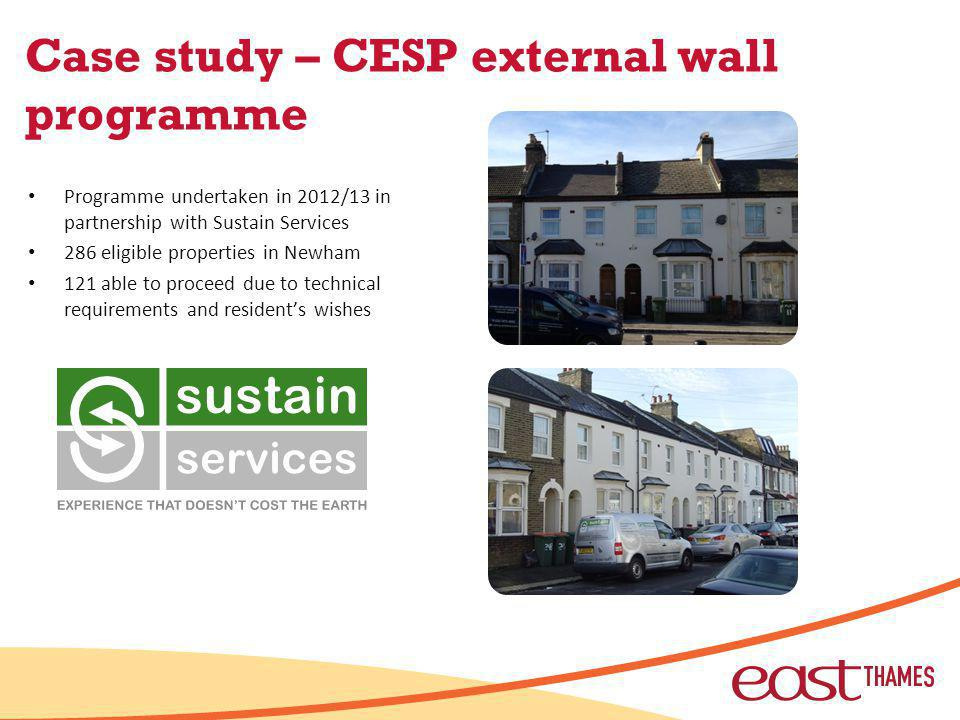 Case study – CESP external wall programme Programme undertaken in 2012/13 in partnership with Sustain Services 286 eligible properties in Newham 121 able to proceed due to technical requirements and residents wishes