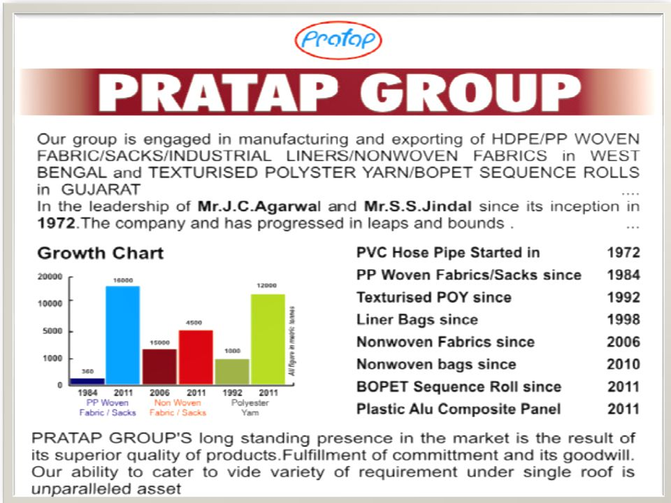 PRATAP POLYSACKS LTD, An ISO 9001:2008 Company of PRATAP GROUP brings you Aluminium Composite Panel manufactured with the latest imported machine in a international standard infrastructure of 100000 sq ft work shed area at POLYPARK, HOWRAH, WEST BENGAL with the capacity of 10000000 sqft p.a.