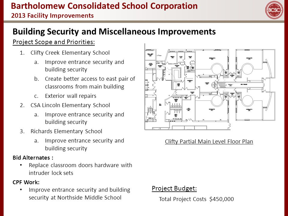 Bartholomew Consolidated School Corporation 2013 Facility Improvements Building Security and Miscellaneous Improvements Clifty Partial Main Level Floo