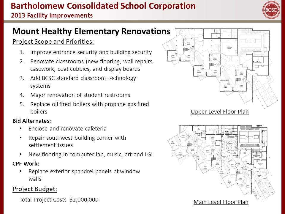Bartholomew Consolidated School Corporation 2013 Facility Improvements Mount Healthy Elementary Renovations Main Level Floor Plan Upper Level Floor Pl