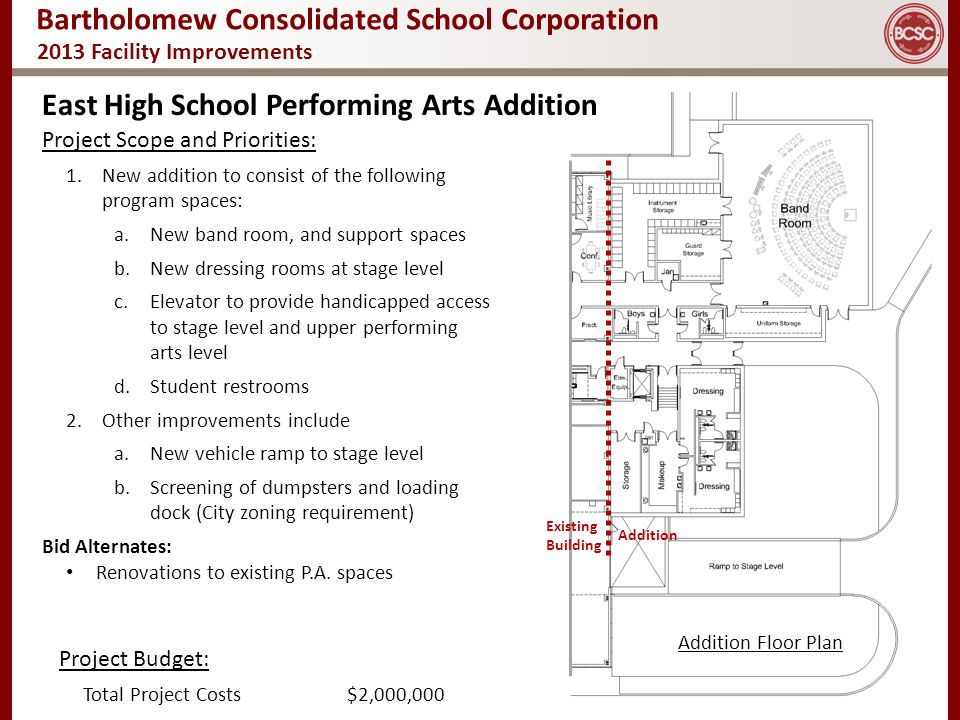 Bartholomew Consolidated School Corporation 2013 Facility Improvements East High School Performing Arts Addition Project Scope and Priorities: 1.New a