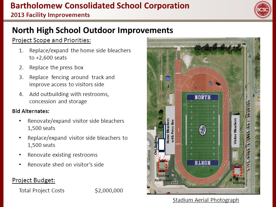 Bartholomew Consolidated School Corporation 2013 Facility Improvements North High School Outdoor Improvements Project Scope and Priorities: 1.Replace/