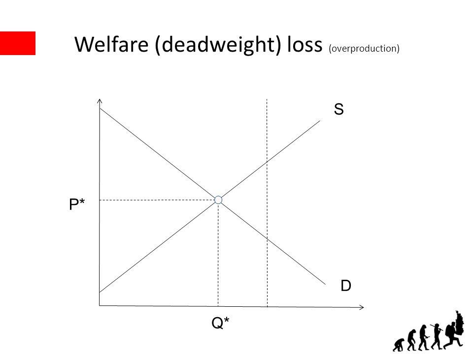 Welfare (deadweight) loss (overproduction) P* Q* S D