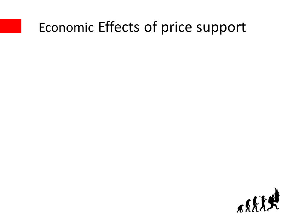 Economic Effects of price support