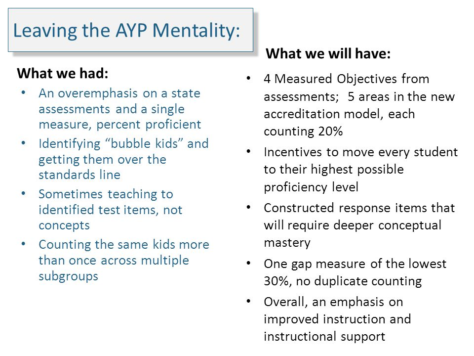 Leaving the AYP Mentality: What we had: An overemphasis on a state assessments and a single measure, percent proficient Identifying bubble kids and ge