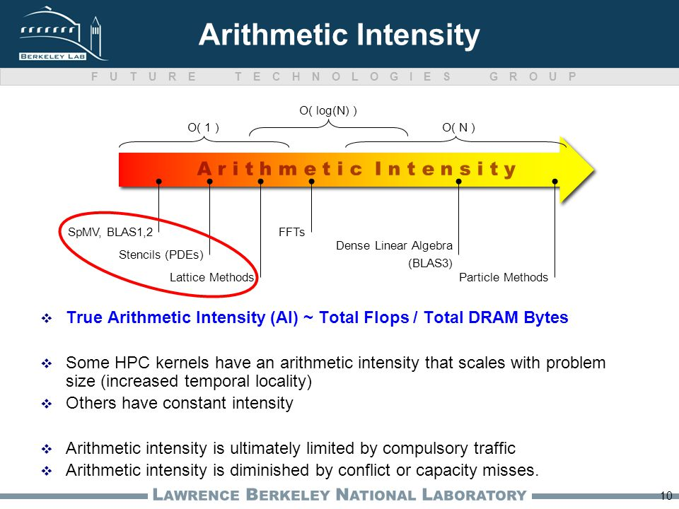 FUTURE TECHNOLOGIES GROUP L AWRENCE B ERKELEY N ATIONAL L ABORATORY 10 Arithmetic Intensity True Arithmetic Intensity (AI) ~ Total Flops / Total DRAM