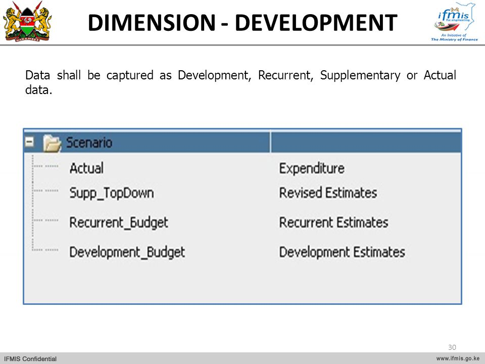 DIMENSION - DEVELOPMENT Data shall be captured as Development, Recurrent, Supplementary or Actual data. 30