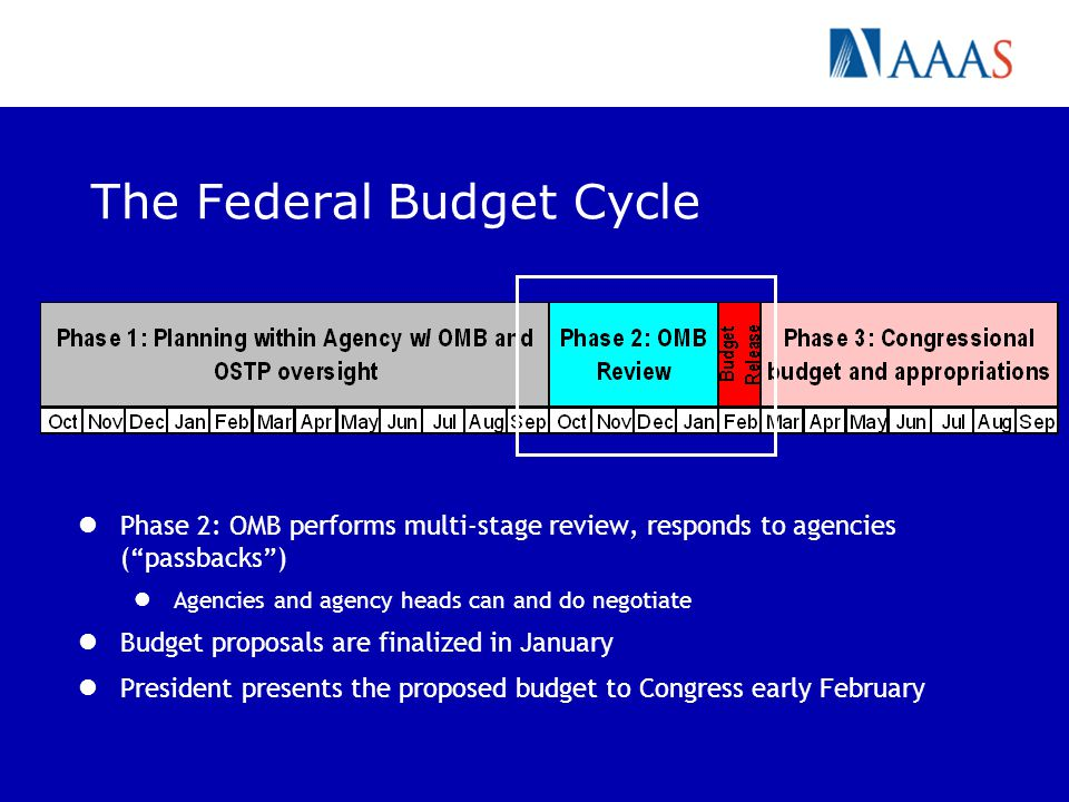 The Federal Budget Cycle Phase 2: OMB performs multi-stage review, responds to agencies (passbacks) Agencies and agency heads can and do negotiate Bud