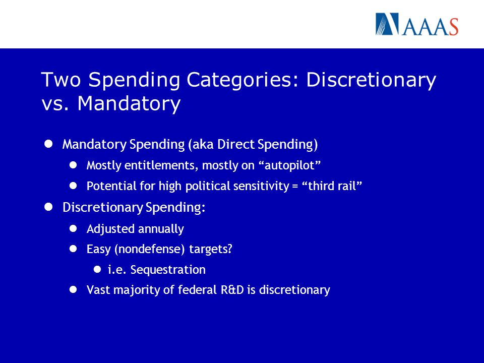 Two Spending Categories: Discretionary vs.