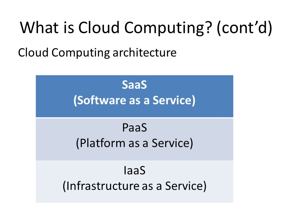 What is Cloud Computing? (contd) Cloud Computing architecture SaaS (Software as a Service) PaaS (Platform as a Service) IaaS (Infrastructure as a Serv