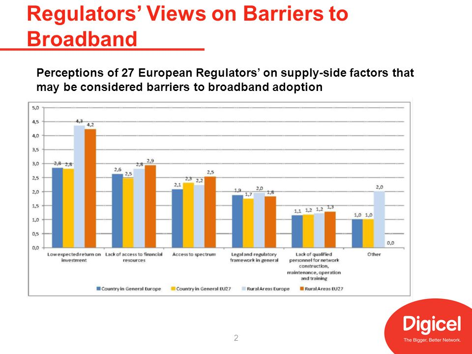 Regulators Views on Barriers to Broadband 2 Perceptions of 27 European Regulators on supply-side factors that may be considered barriers to broadband adoption