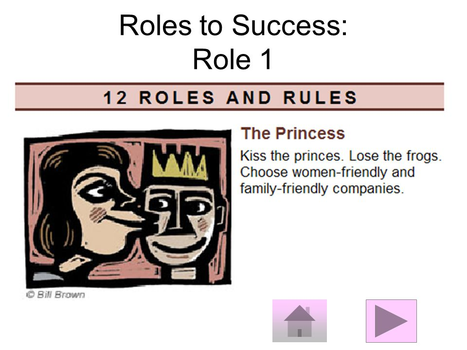 Roles to Success: Role 1