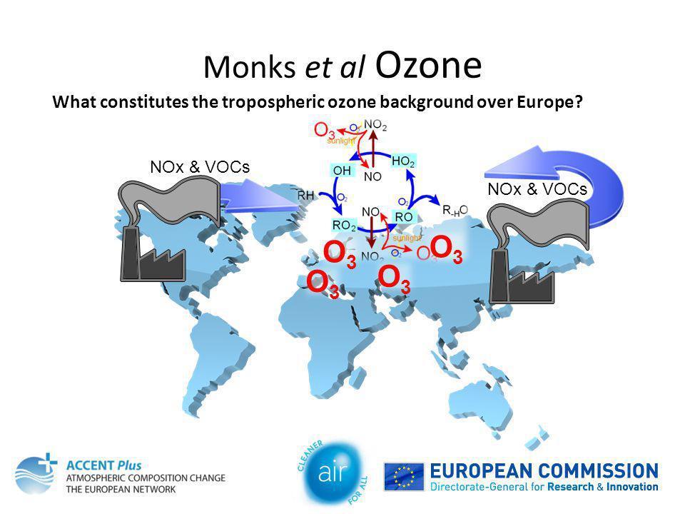Monks et al Ozone What constitutes the tropospheric ozone background over Europe? NOx & VOCs O3O3 O3O3 O3O3 O3O3