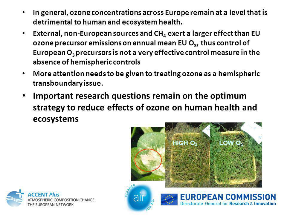 In general, ozone concentrations across Europe remain at a level that is detrimental to human and ecosystem health. External, non-European sources and
