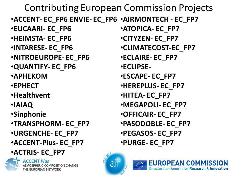 Contributing European Commission Projects ACCENT- EC_FP6 ENVIE- EC_FP6 EUCAARI- EC_FP6 HEIMSTA- EC_FP6 INTARESE- EC_FP6 NITROEUROPE- EC_FP6 QUANTIFY-