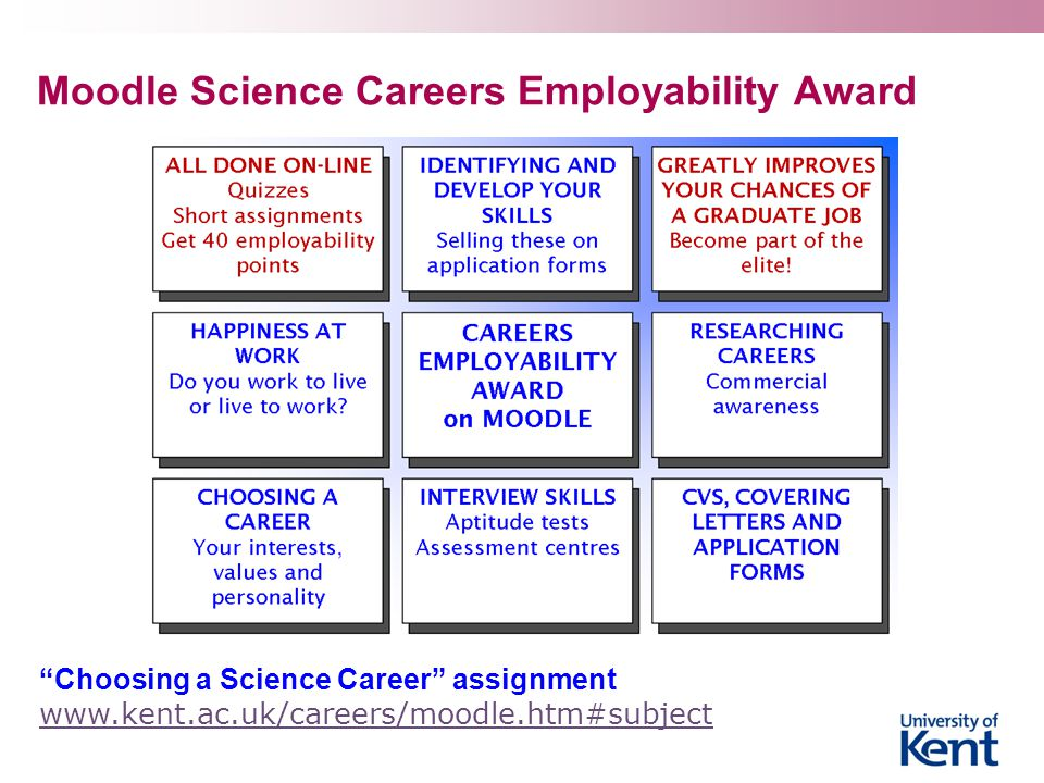 Moodle Science Careers Employability Award Choosing a Science Career assignment