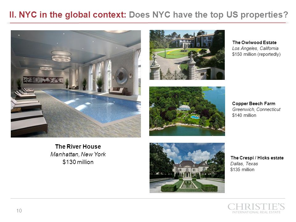 II. NYC in the global context: Does NYC have the top US properties? 10 Copper Beech Farm Greenwich, Connecticut $140 million The River House Manhattan