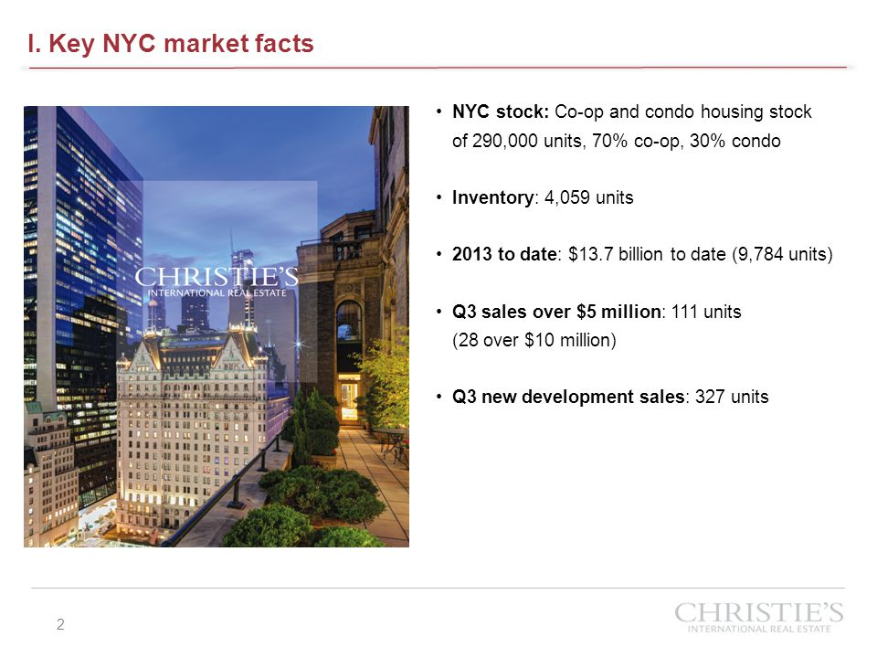 Trends in Luxury Apartment Markets I. Key NYC market facts 2 NYC stock: Co-op and condo housing stock of 290,000 units, 70% co-op, 30% condo Inventory