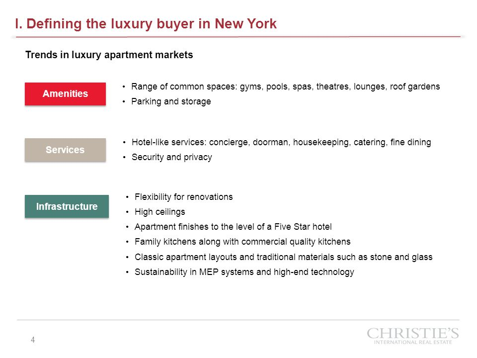 Trends in Luxury Apartment Markets I. Defining the luxury buyer in New York Trends in luxury apartment markets 4 Flexibility for renovations High ceil