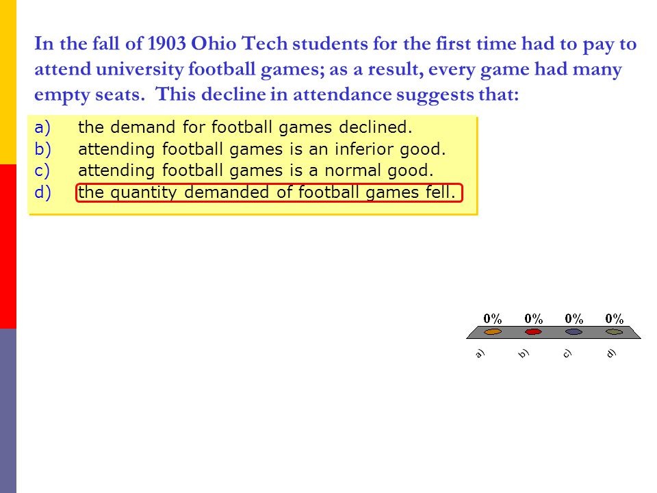 In the fall of 1903 Ohio Tech students for the first time had to pay to attend university football games; as a result, every game had many empty seats.