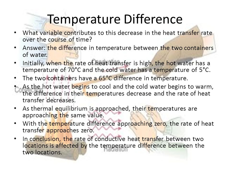 Temperature Difference What variable contributes to this decrease in the heat transfer rate over the course of time.