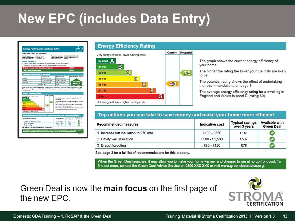 Domestic GDA Training – 4. RdSAP & the Green Deal13Training Material © Stroma Certification 2013 | Version 1.3 New EPC (includes Data Entry) Green Dea