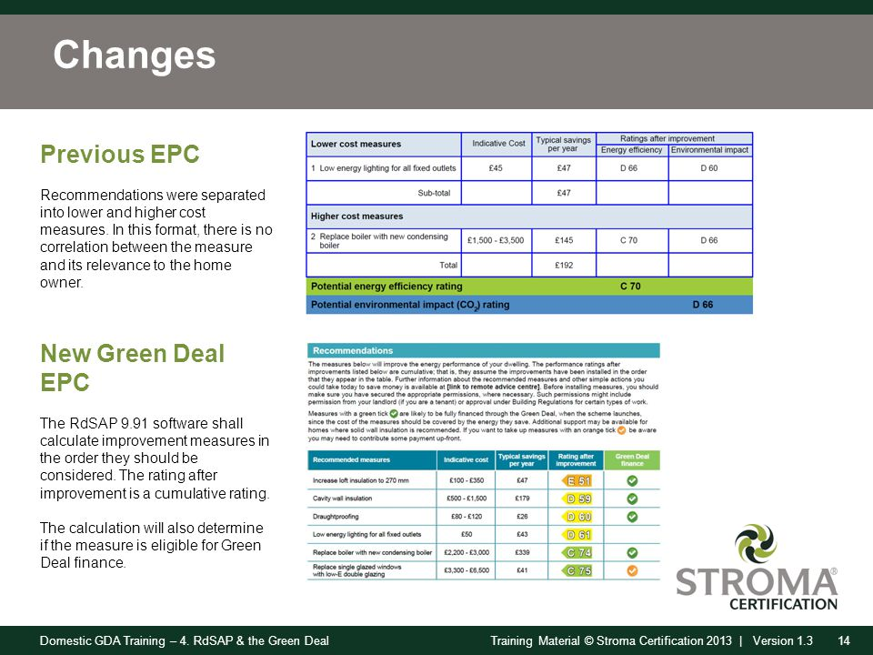 Domestic GDA Training – 4. RdSAP & the Green Deal14Training Material © Stroma Certification 2013 | Version 1.3 Changes Previous EPC Recommendations we