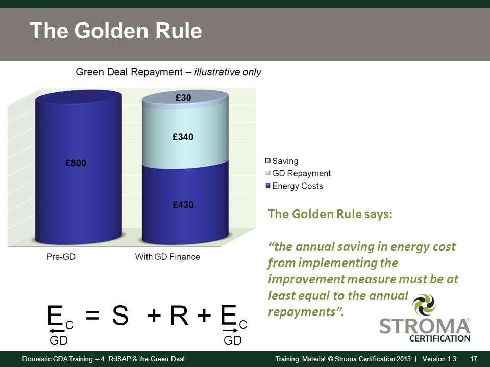 Domestic GDA Training – 4. RdSAP & the Green Deal17Training Material © Stroma Certification 2013 | Version 1.3 The Golden Rule SRE GD C =+ E C + The G
