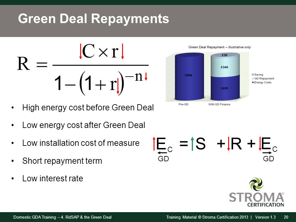 Domestic GDA Training – 4. RdSAP & the Green Deal20Training Material © Stroma Certification 2013 | Version 1.3 Green Deal Repayments SRE GD C =+ E C +
