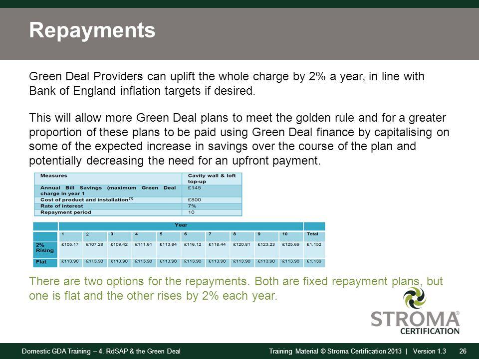 Domestic GDA Training – 4. RdSAP & the Green Deal26Training Material © Stroma Certification 2013 | Version 1.3 Repayments Green Deal Providers can upl