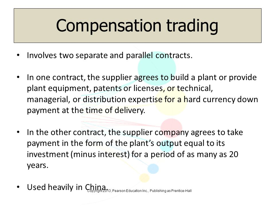 Copyright 2013, Pearson Education Inc., Publishing as Prentice-Hall Compensation trading Involves two separate and parallel contracts. In one contract