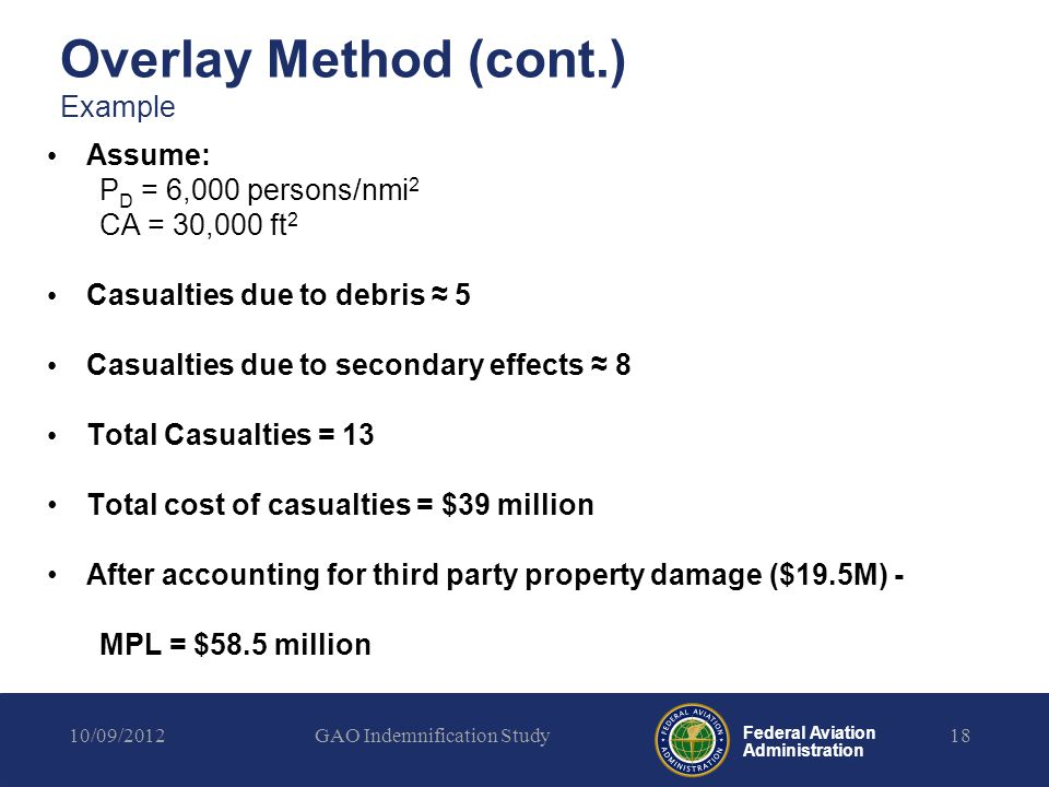 Federal Aviation Administration Overlay Method (cont.) Example Assume: P D = 6,000 persons/nmi 2 CA = 30,000 ft 2 Casualties due to debris 5 Casualtie