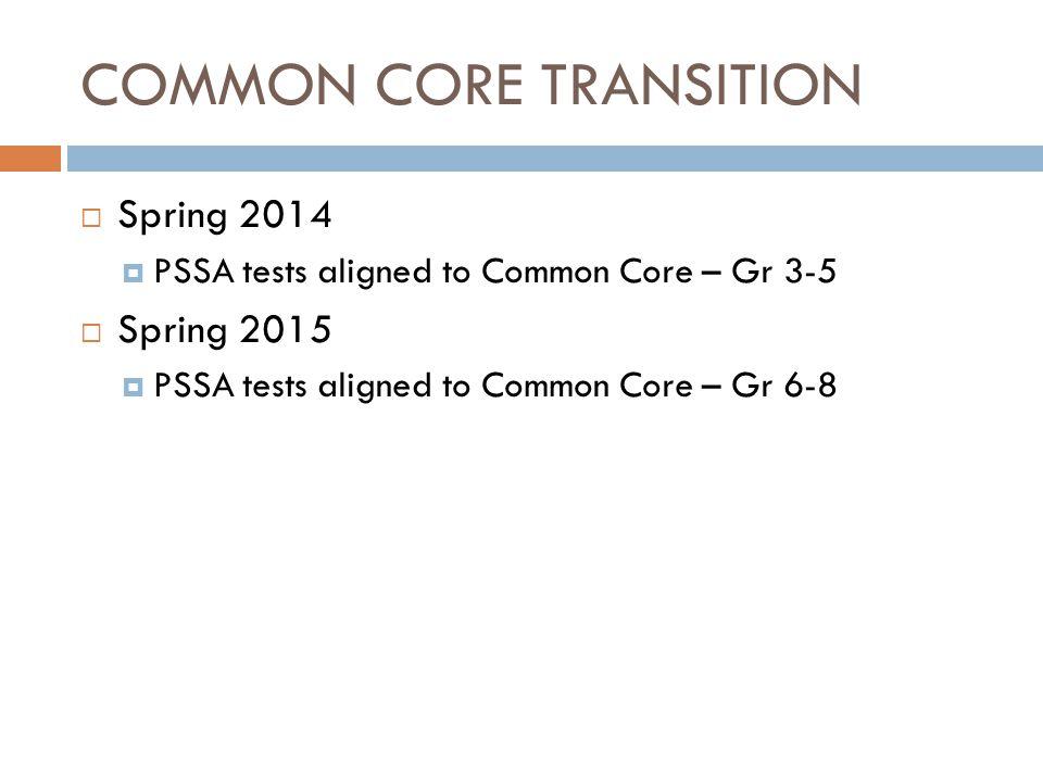Keystone Exams Already aligned to Common Core 2011/2012 - Keystone Exam hiatus based upon budgetary considerations.