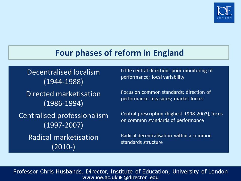 Professor Chris Husbands. Director, Institute of Education, University of London www.ioe.ac.uk @director_edu Four phases of reform in England Decentra