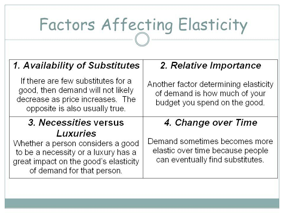 Factors Affecting Elasticity